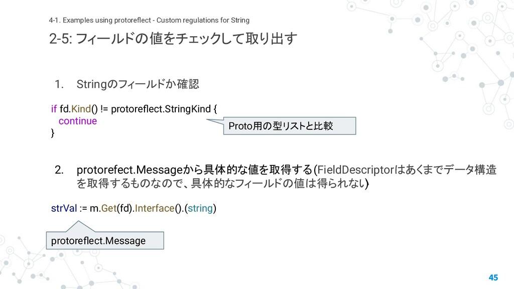 1. Stringのフィールドか確認 if fd.Kind() != protoreflect....