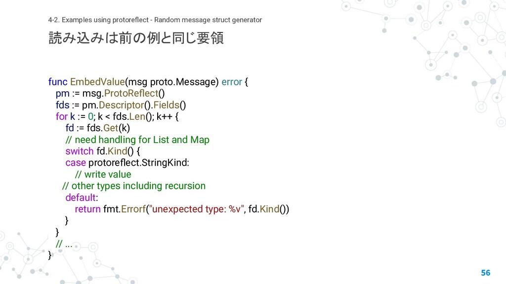 func EmbedValue(msg proto.Message) error { pm :...