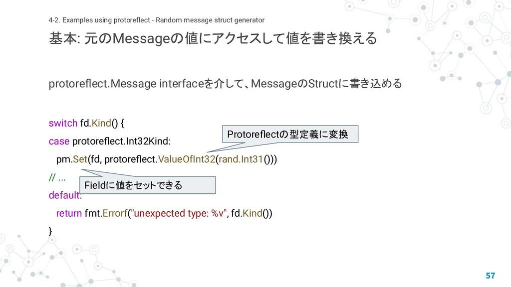 protoreflect.Message interfaceを介して、MessageのStruc...