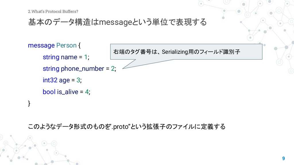 message Person { string name = 1; string phone_...