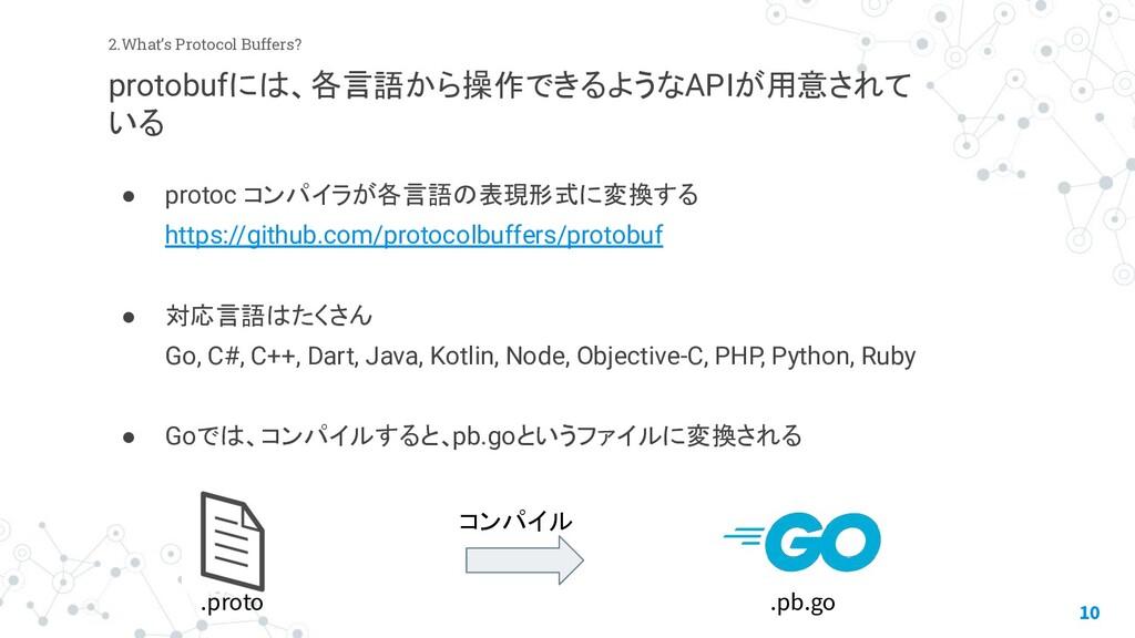 protobufには、各言語から操作できるようなAPIが用意されて いる ● protoc コ...