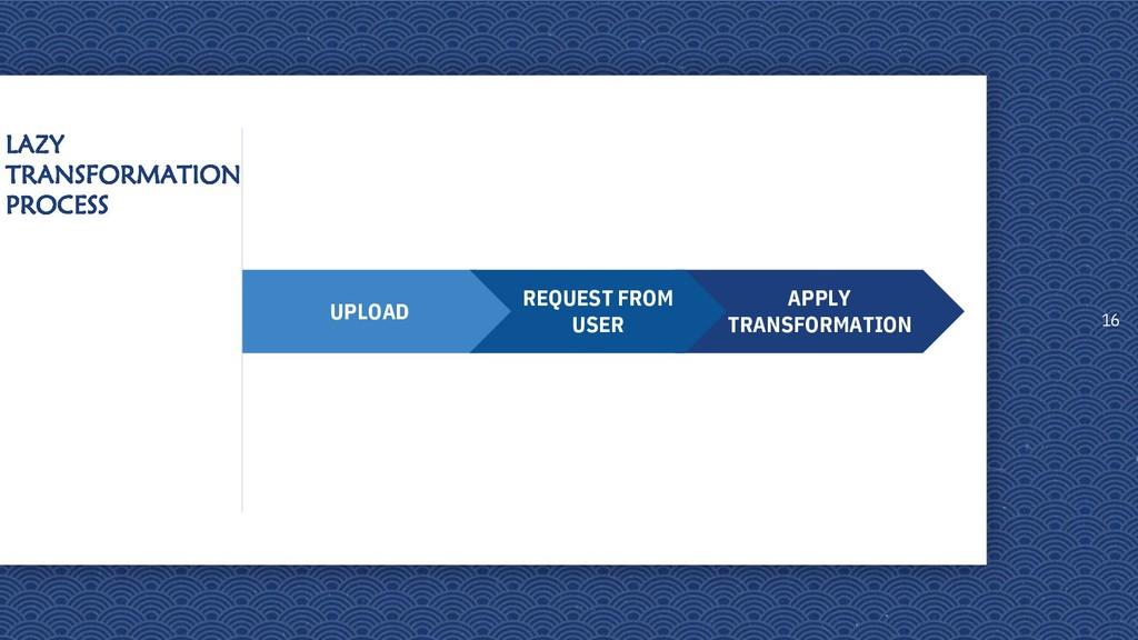 LAZY TRANSFORMATION PROCESS 16 APPLY TRANSFORMA...