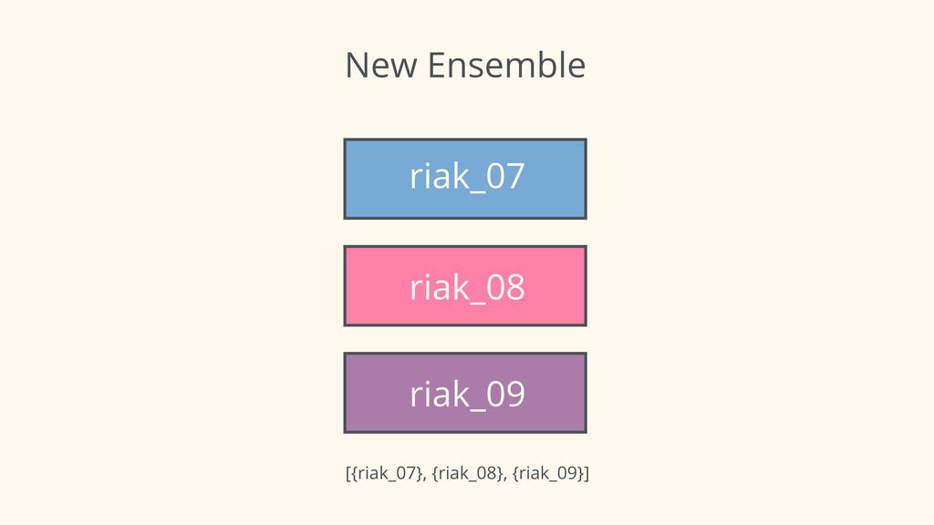 New Ensemble riak_07 riak_08 riak_09 [{riak_07}...