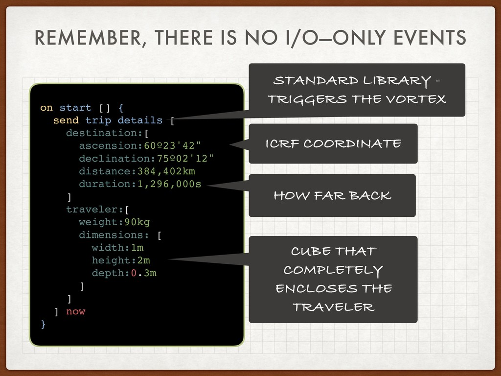 REMEMBER, THERE IS NO I/O—ONLY EVENTS on start ...