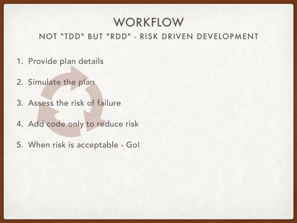 "NOT ""TDD"" BUT ""RDD"" - RISK DRIVEN DEVELOPMENT W..."