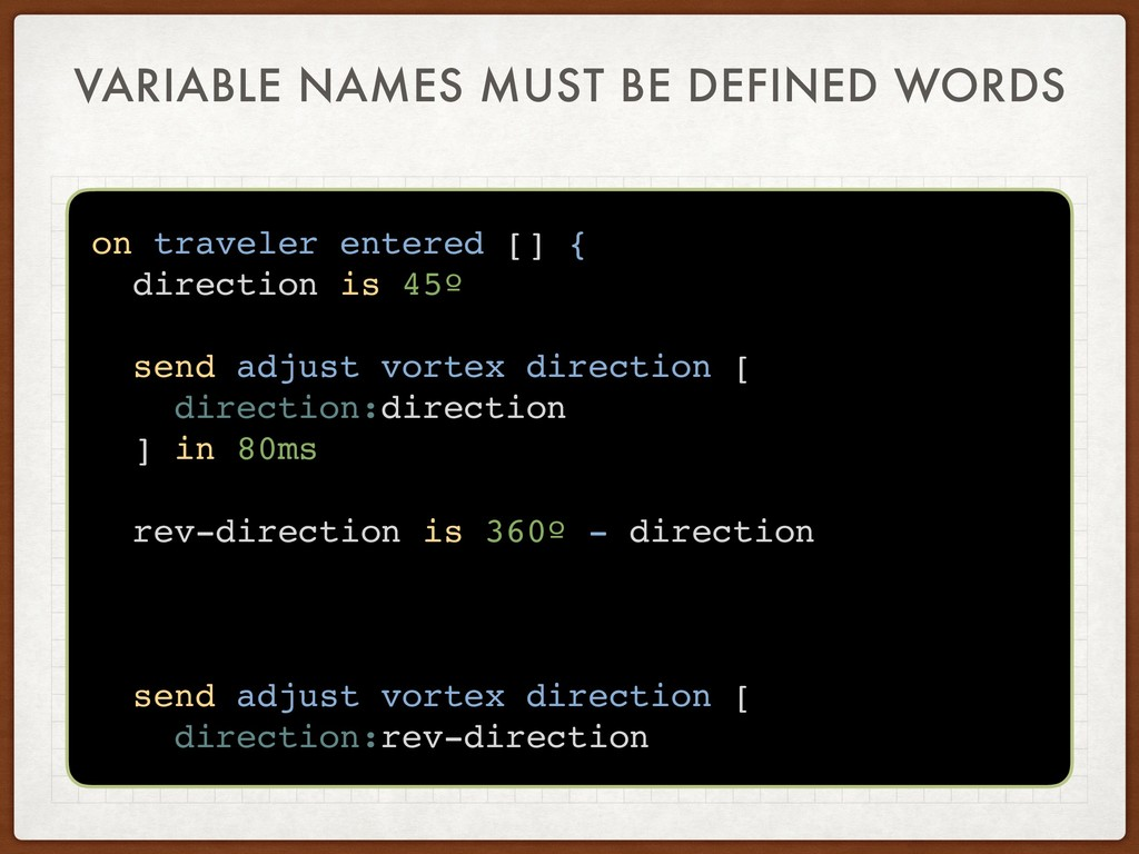 VARIABLE NAMES MUST BE DEFINED WORDS on travele...