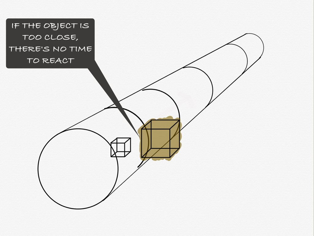 IF THE OBJECT IS TOO CLOSE, THERE'S NO TIME TO ...