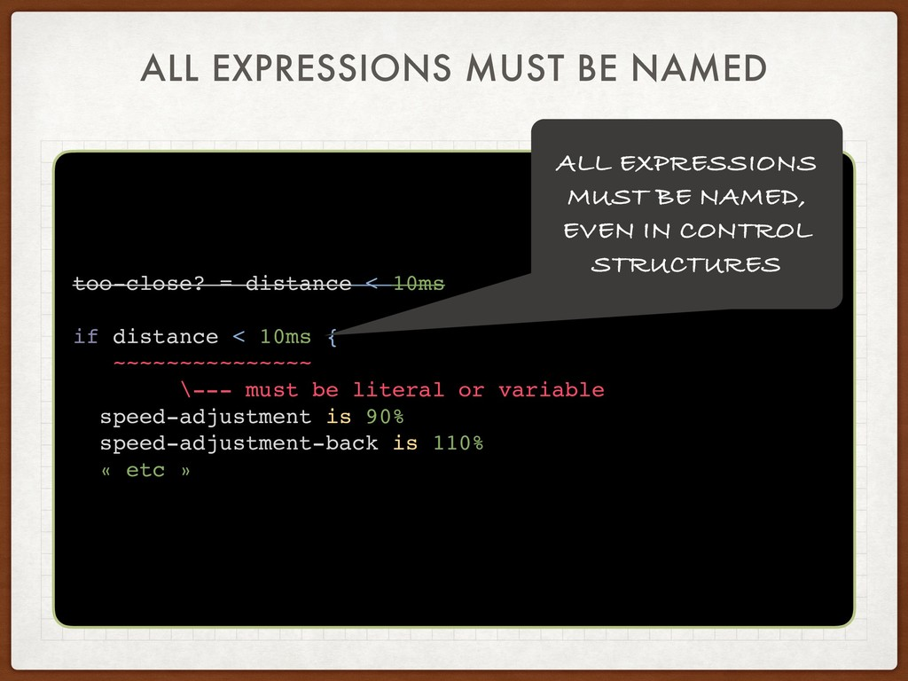 ALL EXPRESSIONS MUST BE NAMED too-close? = dist...