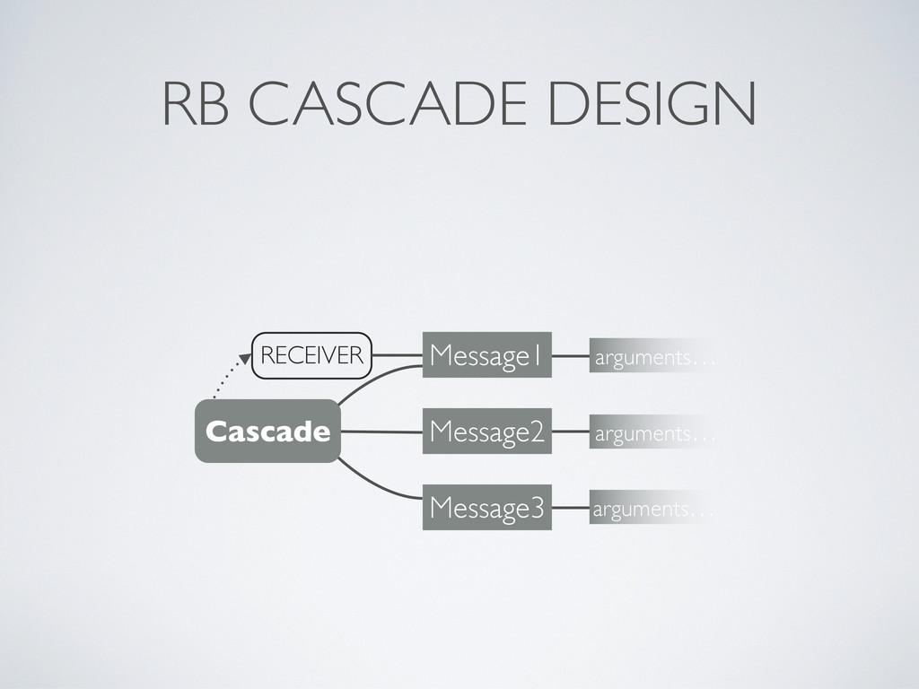 RB CASCADE DESIGN Cascade Message1 arguments… M...