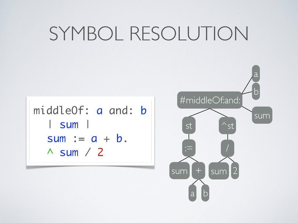 SYMBOL RESOLUTION #middleOf:and: b a sum ^st st...