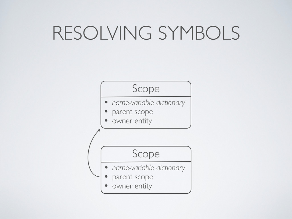RESOLVING SYMBOLS Scope • name-variable diction...