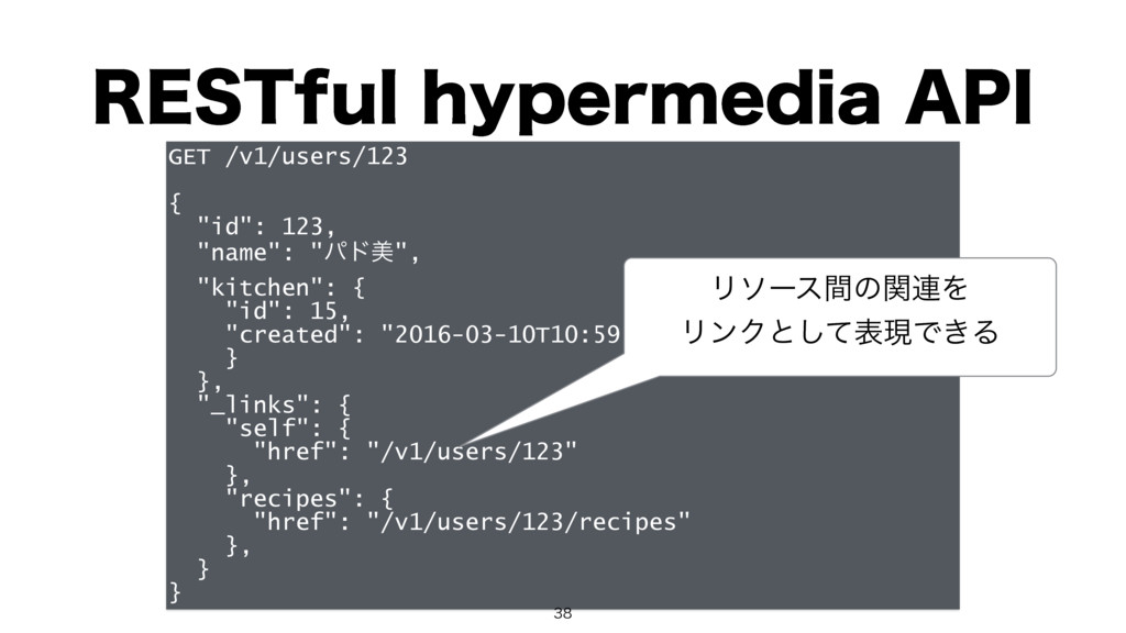 """3&45GVMIZQFSNFEJB""""1* GET /v1/users/123 { """"id""""..."""