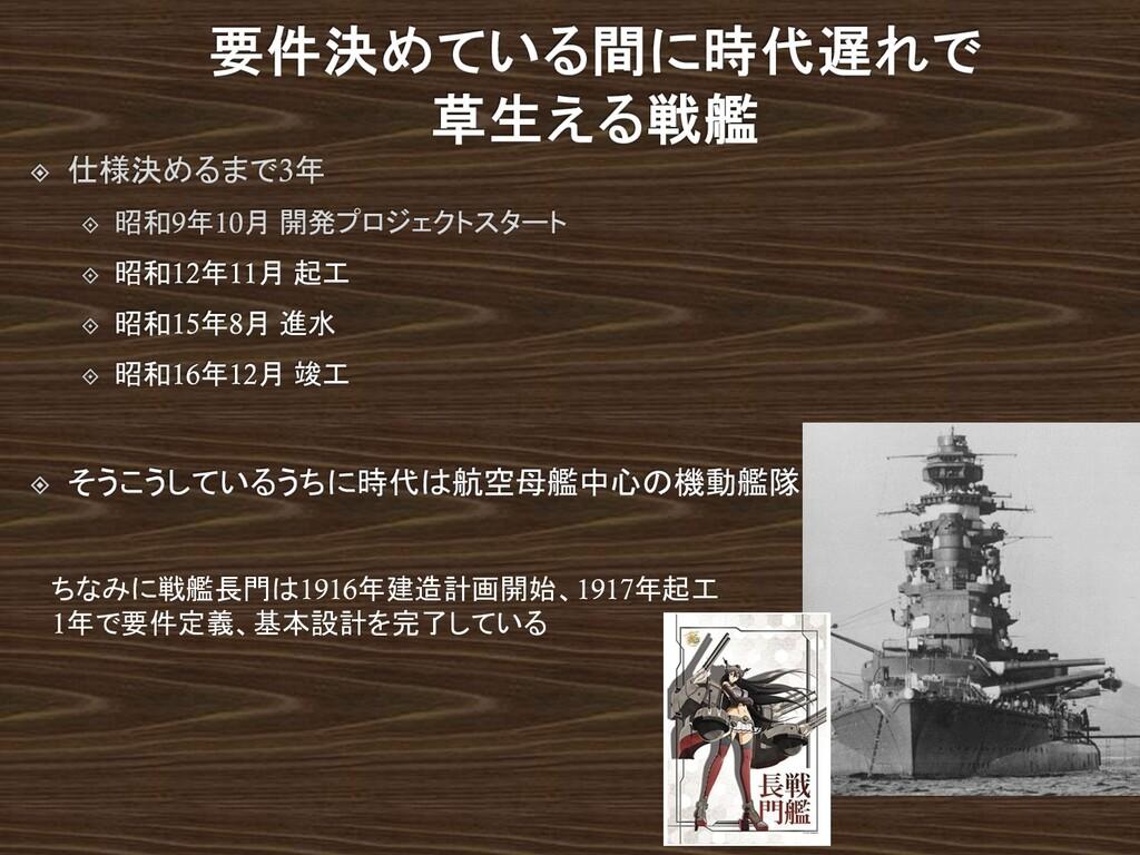 ちなみに戦艦長門は1916年建造計画開始、1917年起工 1年で要件定義、基本設計を完了している