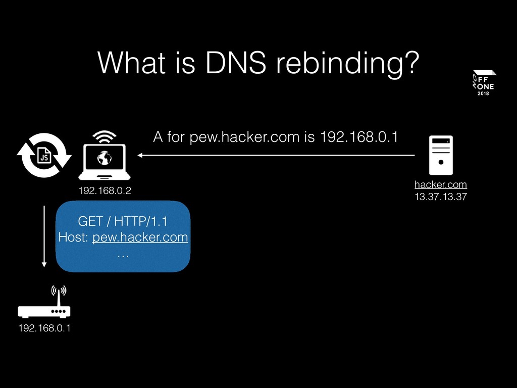 What is DNS rebinding? 192.168.0.2 192.168.0.1 ...