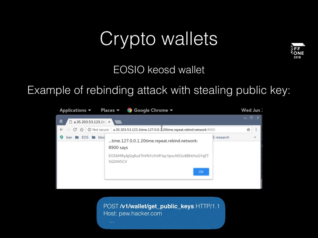Crypto wallets Example of rebinding attack with...