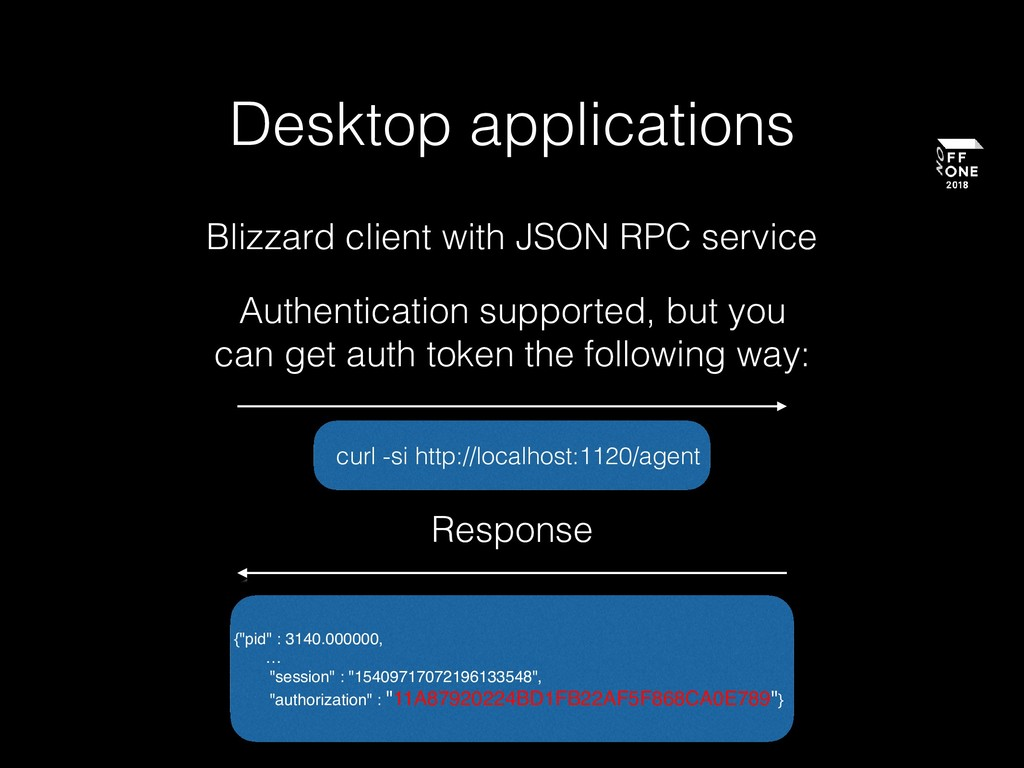 Desktop applications Authentication supported, ...