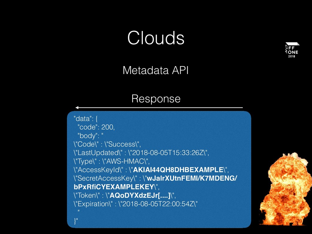"""Clouds """"data"""": { """"code"""": 200, """"body"""": """" \""""Code\..."""