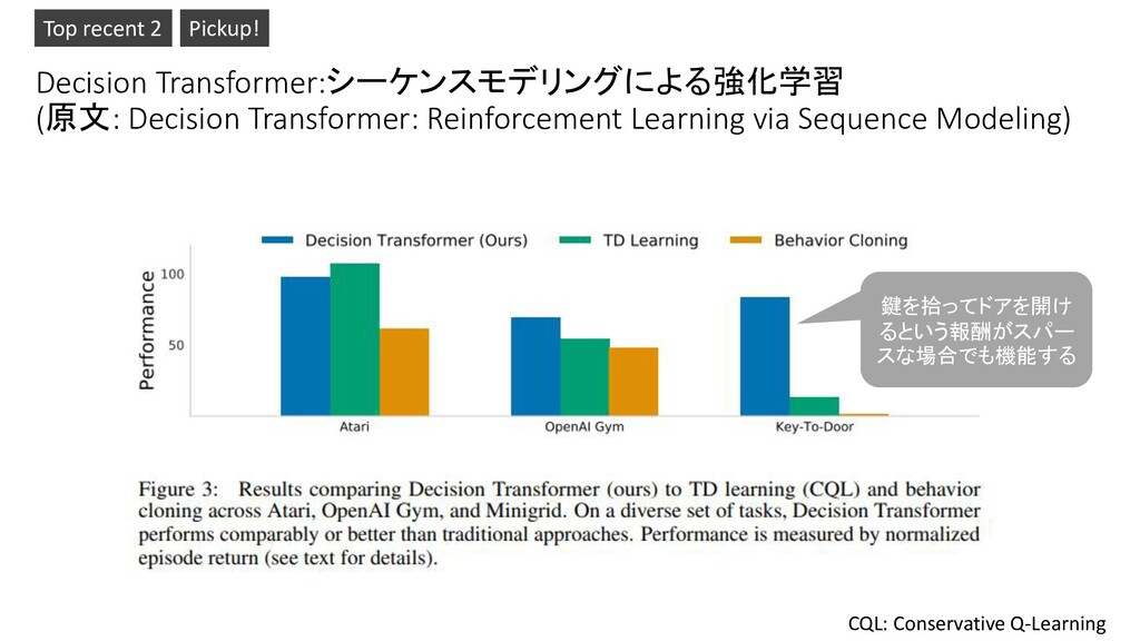 Decision Transformer:シーケンスモデリングによる強化学習 (原文: Dec...