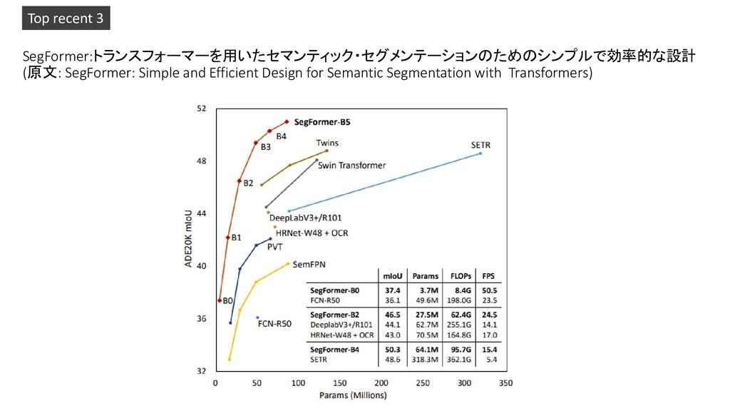 SegFormer:トランスフォーマーを用いたセマンティック・セグメンテーションのためのシンプ...