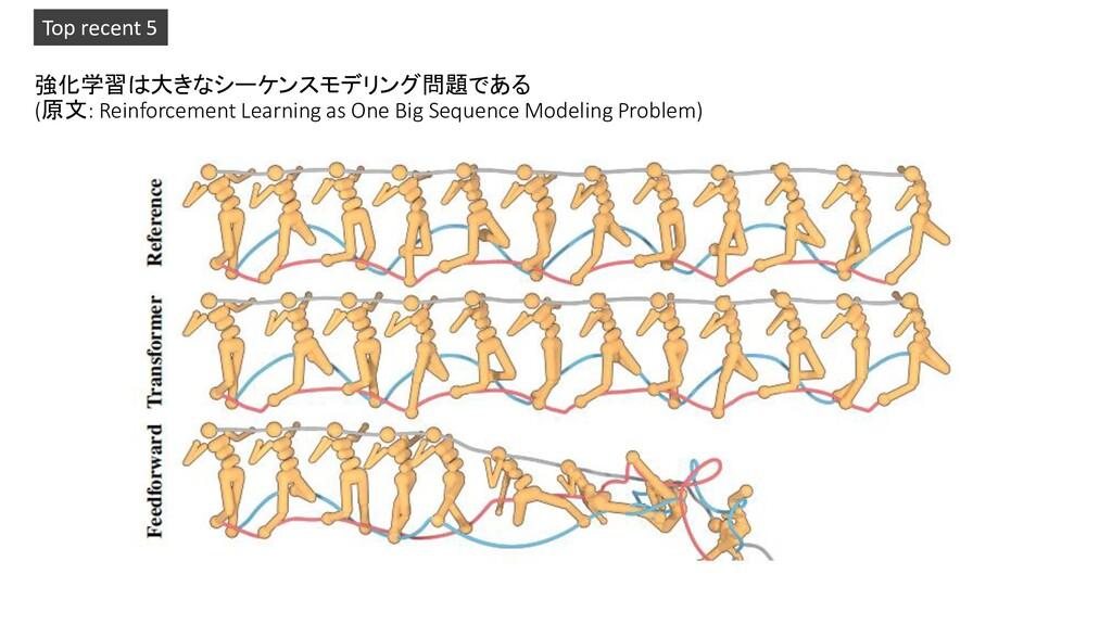 強化学習は大きなシーケンスモデリング問題である (原文: Reinforcement Lear...