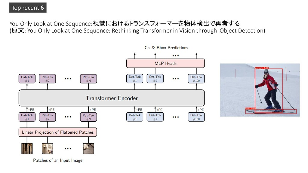 You Only Look at One Sequence:視覚におけるトランスフォーマーを物...