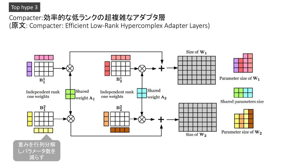 Compacter:効率的な低ランクの超複雑なアダプタ層 (原文: Compacter: Ef...