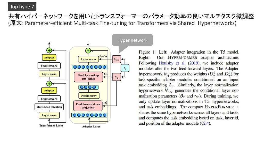共有ハイパーネットワークを用いたトランスフォーマーのパラメータ効率の良いマルチタスク微調整 (...