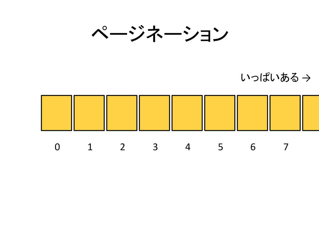 ページネーション いっぱいある → 0 1 2 3 4 5 6 7