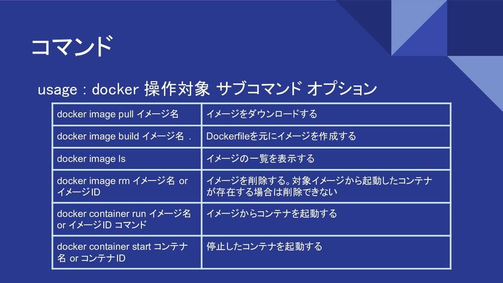 削除 docker コンテナ