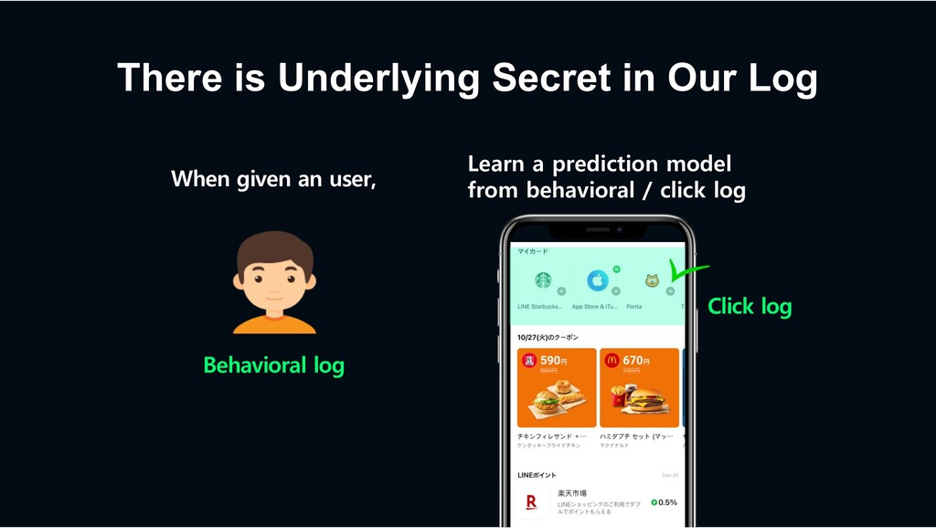 There is Underlying Secret in Our Log Click log...