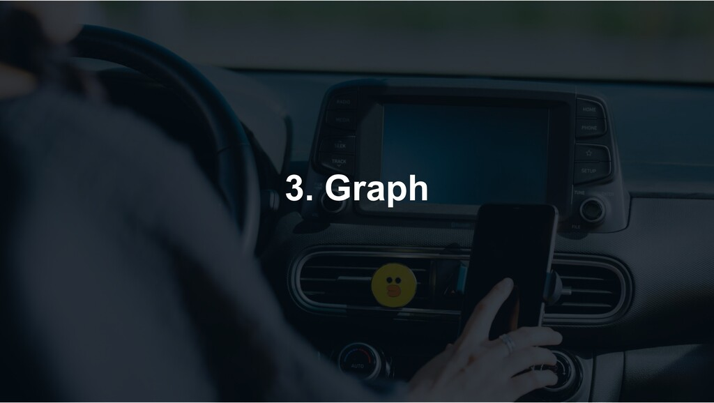 3. Graph
