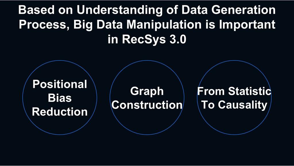 Based on Understanding of Data Generation Proce...