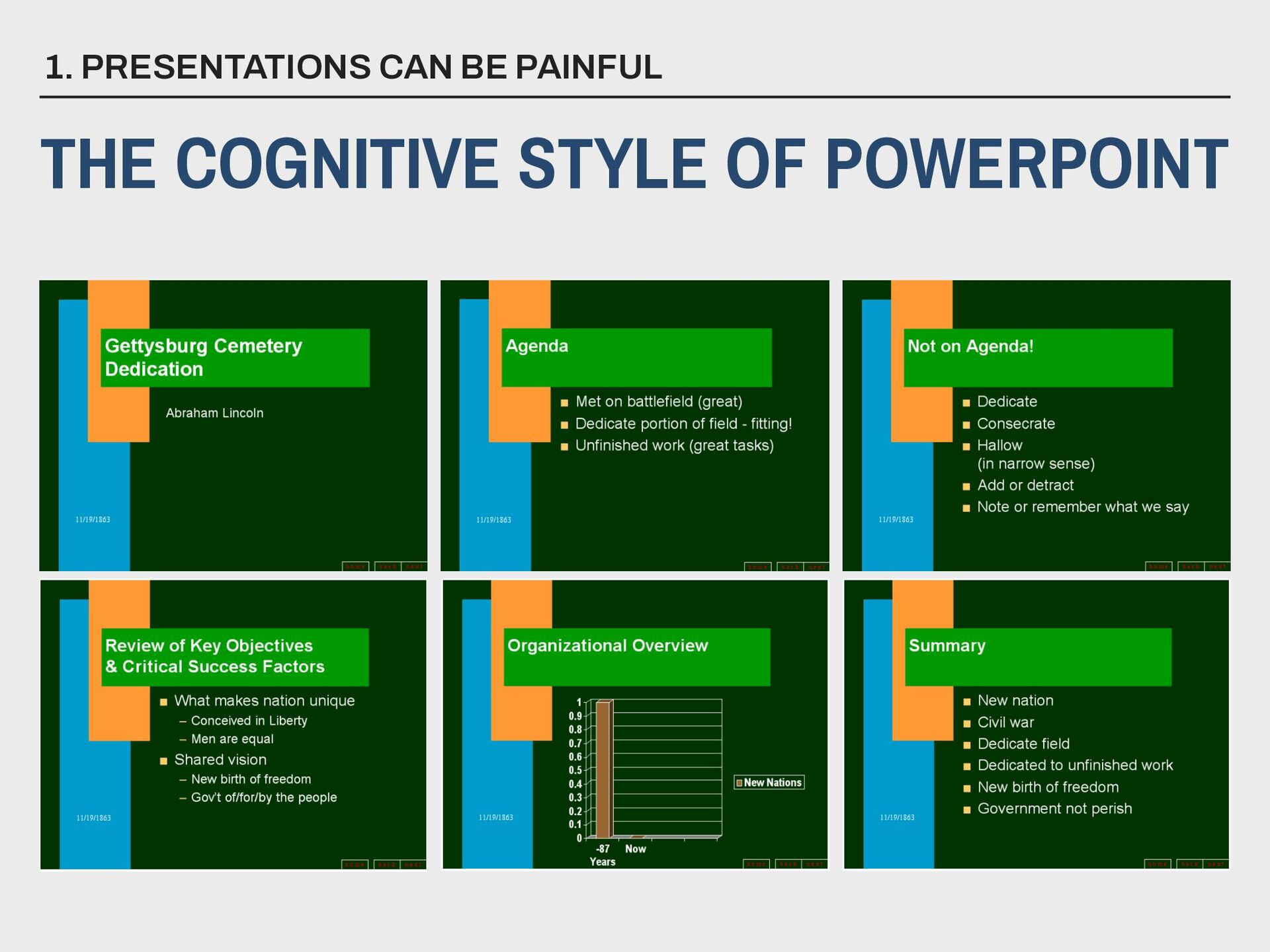 1. PRESENTATIONS CAN BE PAINFUL THE COGNITIVE S...