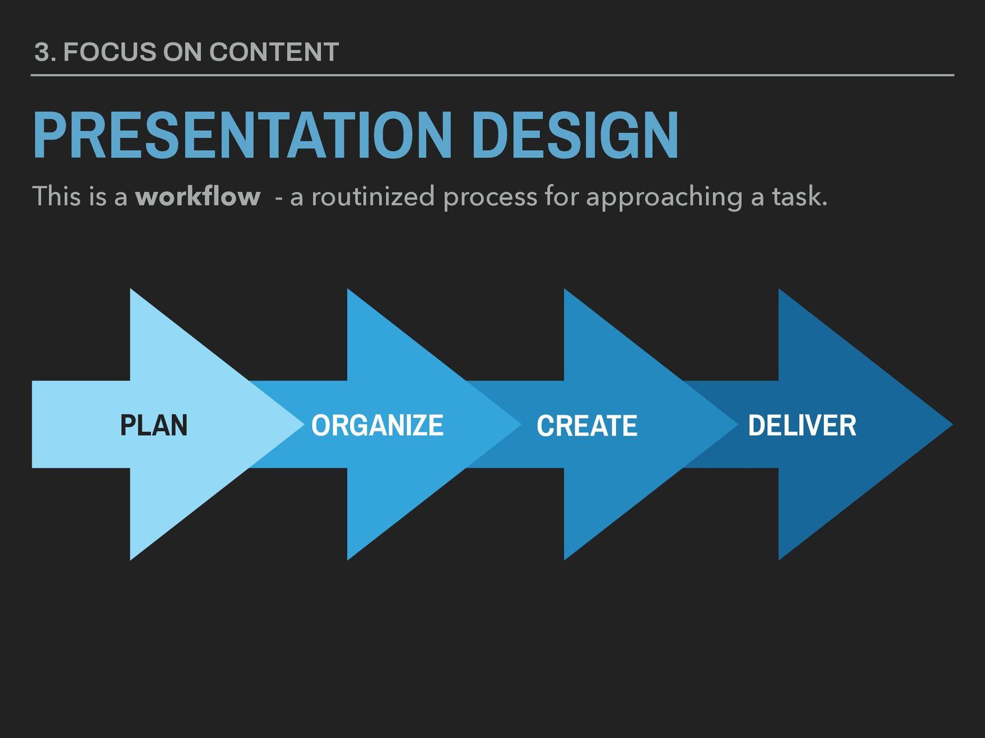 3. FOCUS ON CONTENT PRESENTATION DESIGN This is...