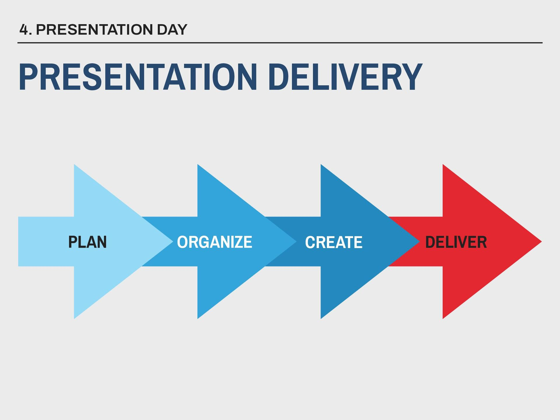 4. PRESENTATION DAY PRESENTATION DELIVERY DELIV...