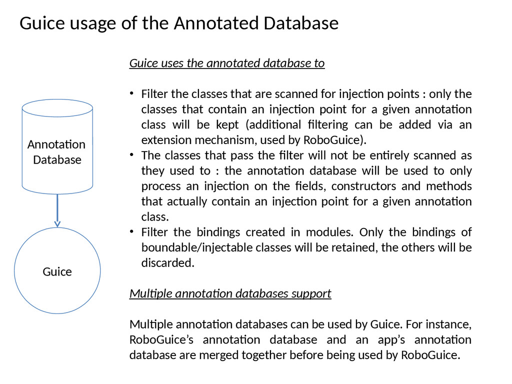 Guice usage of the Annotated Database Annotaton...