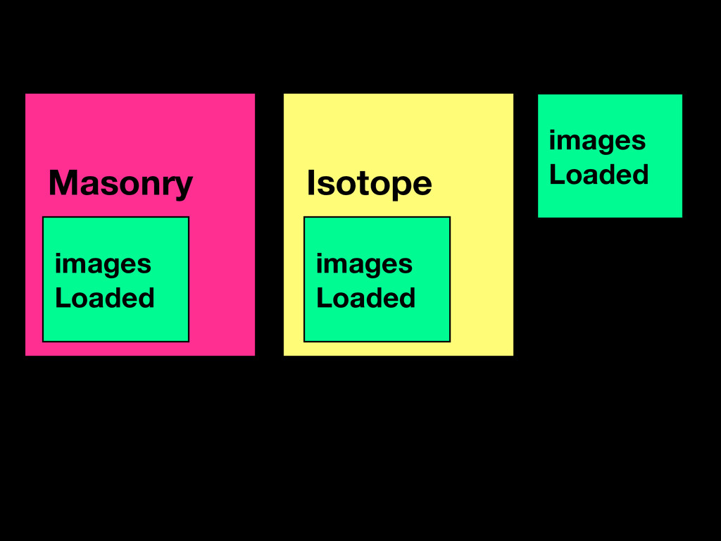 Masonry ! Isotope ! images