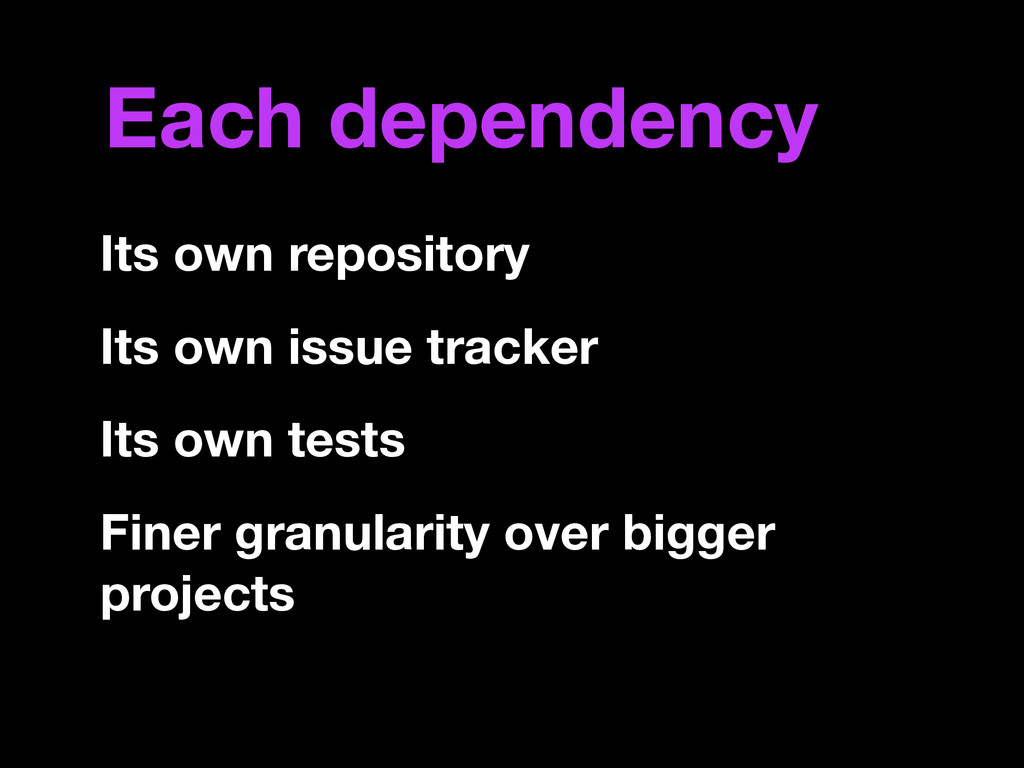 Each dependency Its own repository Its own issu...