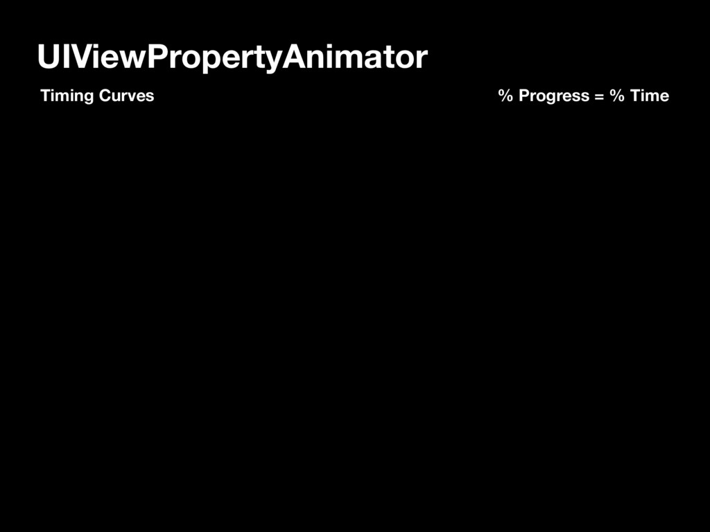 UIViewPropertyAnimator Timing Curves % Progress...