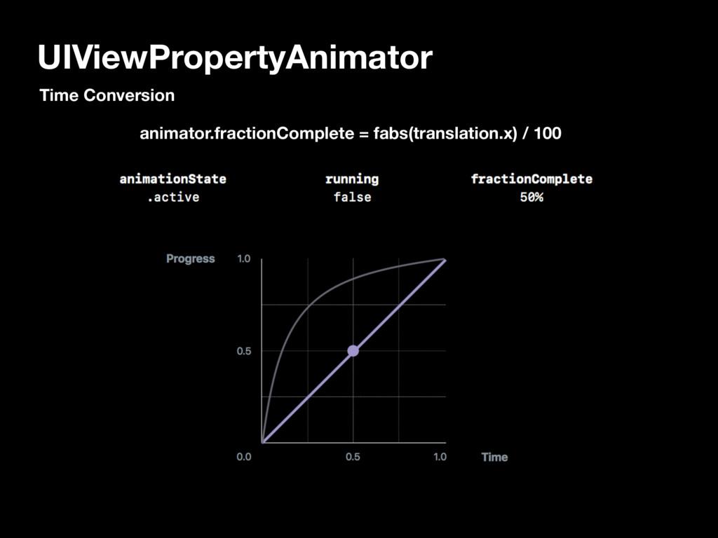 UIViewPropertyAnimator animator.fractionComplet...