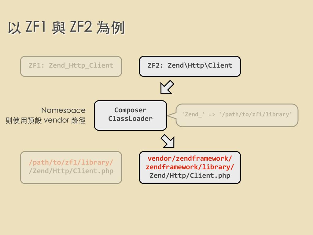 以 ZF1 與 ZF2 為例 ZF1: Zend_Http_Client ZF2: ...