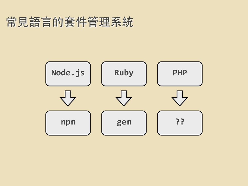 常⾒見語⾔言的套件管理系統 Node.js Ruby PHP npm gem ??
