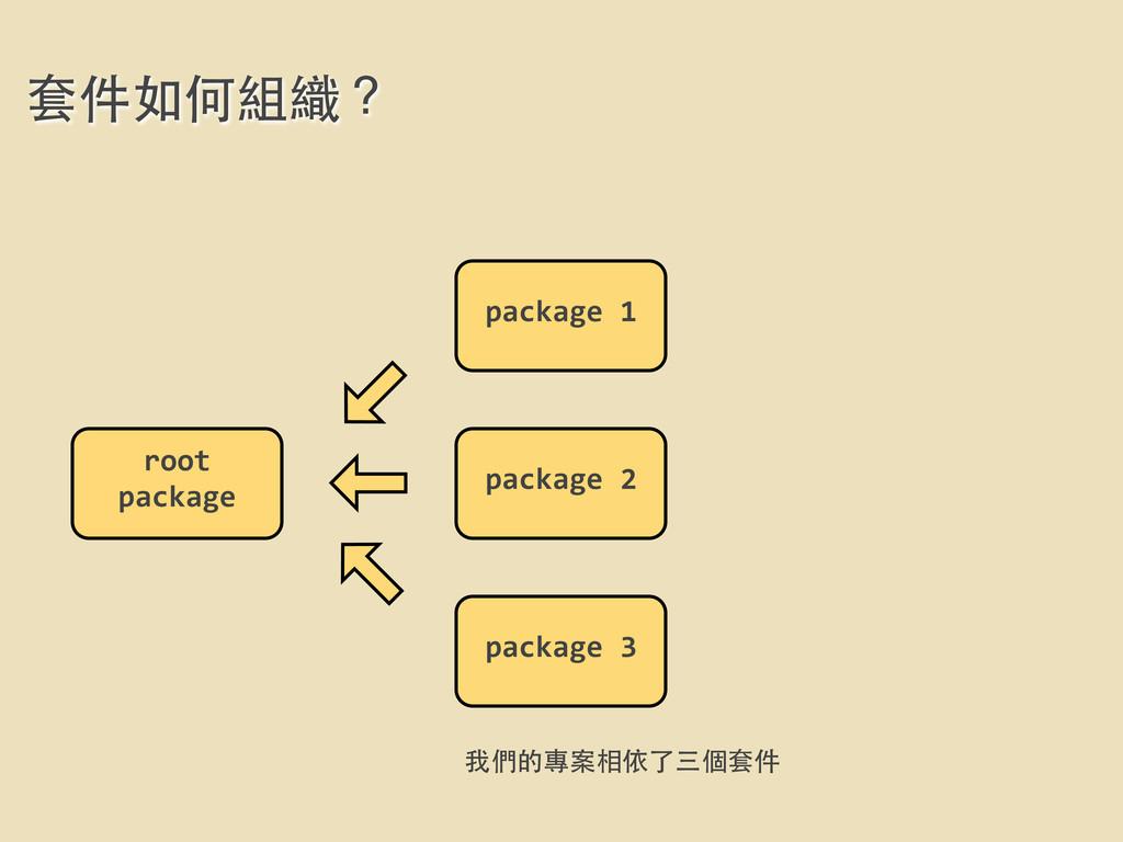 套件如何組織? root  package package 1 package...