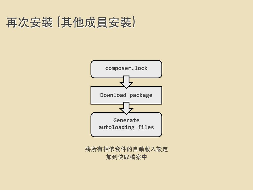 Generate autoloading files 再次安裝 (其他成員安裝) com...