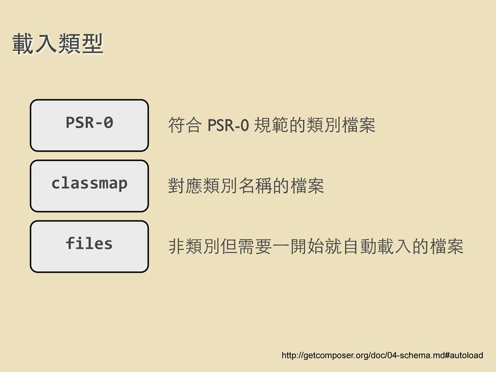 載⼊入類型 PSR-‐0 classmap files 符合 PSR-0 規範的類別檔案 對...