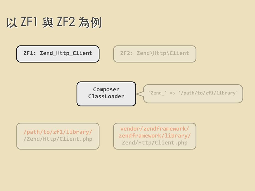 以 ZF1 與 ZF2 為例 /path/to/zf1/library/ /Zend/Http...