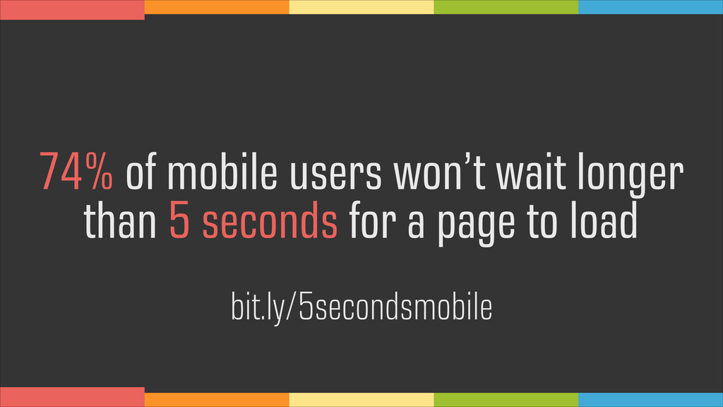 74% of mobile users won't wait longer than 5 se...