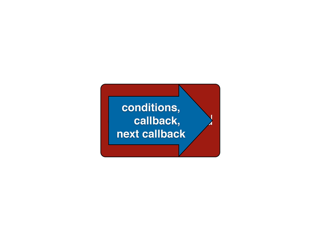compile_method conditions, callback, next callb...
