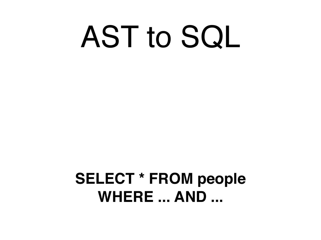 AST to SQL SELECT * FROM people WHERE ... AND ....