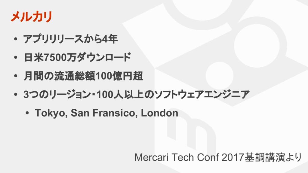 メルカリ • アプリリリースから4年 • 日米7500万ダウンロード • 月間の流通総額100...